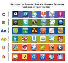 Apps for Bloom's Taxonomy