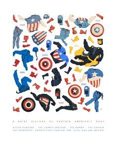 Póster de los uniformes del Capitán América a través de los años
