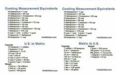 Measurements...