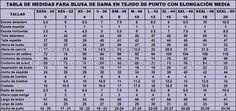 El Rincon De Celestecielo: Tablas de medidas de dama para género de punto How To Make Clothes, Periodic Table, Blog, Sewing Ideas, Google, English, Diy, Measurement Chart, Tables
