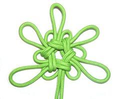 Tighten the Loops