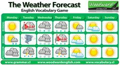 Weather Forecast - English Vocabulary Game (using the Future Tense)
