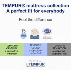 TEMPUR® Mattress Collections....  Sleep is essential for your health and wellbeing. Thanks to the unique properties of TEMPUR material, conforming to the shape of your body, delivering a perfect balance of total comfort and superior support we invite you to discover the solution which is right for you. For more information go to www.uk.tempur.com
