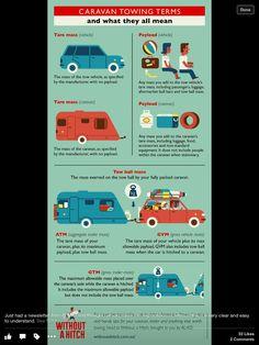 Jayco wiring diagram | Caravan Ideas | Caravan, Wire, Ideas