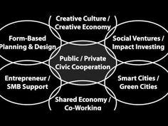 Urban Innovation Exchange Global