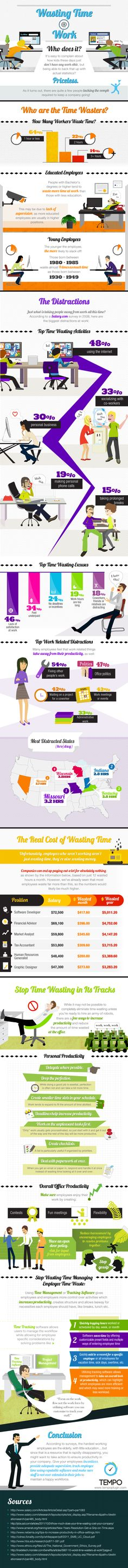 Infographic Indicates Workers Waste Time Because They Think Their Jobs Suck