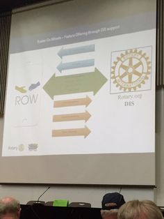 CIO of Rotary International Peter Markos speaks about ‪#‎ROW‬ (Roster On Wheels) on How to make your Club and District Administration easy by integrating it with Rotary Club Central Club Who have not yet Registered with #ROW (Roster On Wheels) Do it NOW ......