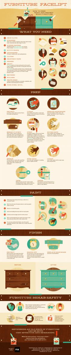 Furniture Facelift: How to Prep, Paint, and Protect Wood Furniture --shared by Ghergich on Sep 09, 2014 - See more at: http://visual.ly/furniture-facelift-how-prep-paint-and-protect-wood-furniture#sthash.WOxQlvY2.dpuf