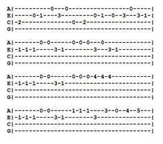 Easy fingerstyle for ukulele Ukulele Tabs Songs, Ukulele Fingerpicking Songs, Ukulele Songs Beginner, Guitar Tabs And Chords, Music Chords, Uke Tabs, Guitar Notes, E Piano, Murder Mysteries