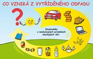 EKODOMOV: Inspirace pro výuku Earth Day Activities, Preschool Education, Science And Nature
