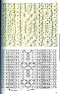 Японская книга узоров . Cable Knitting Patterns, Knitting Stiches, Knitting Charts, Lace Knitting, Knitting Designs, Knit Patterns, Knitting Projects, Stitch Patterns, Knit Stitches