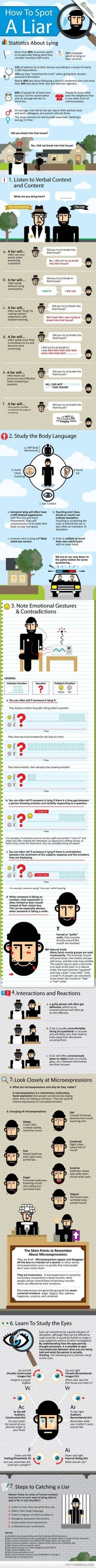 How to Spot a Liar (Jak poznat lháře - infografika)