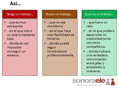 ONLINE SPANISH