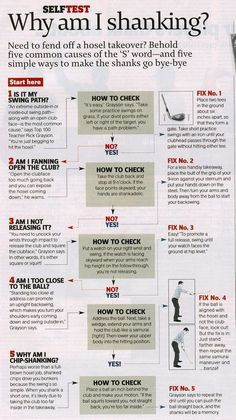 Shanking Chart