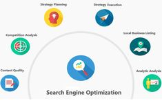 TrendyPuff provides SEO services in Delhi and across the world with an objective to deliver top class SEO solutions to clients. Seo Services, Search Engine Optimization, Digital Marketing, Competition, Business, Top, Crop Shirt, Blouses