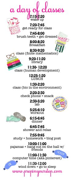 A Day In My Life (Also Known As A Day Of Classes…) College Life Schedule
