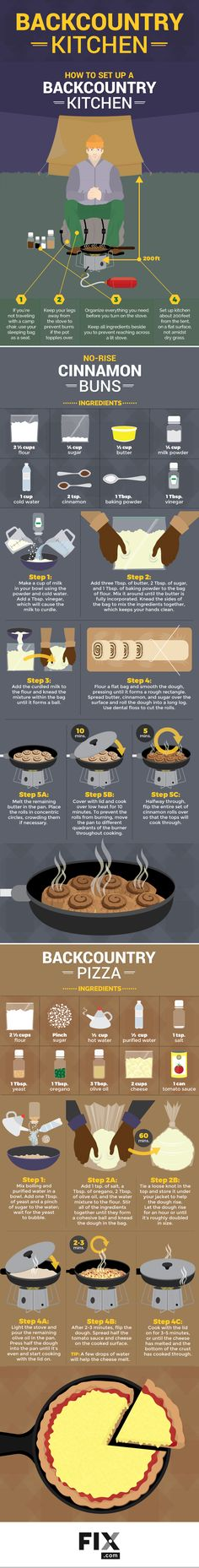 This infographic gives quick and easy recipes to make while camping and hiking.The pilgrims would have had to be able to make food that is easy to eat on the go that is also easy to make.