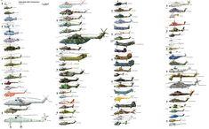 FDRA - Fuerza Aérea: Helos: Comparación del tamaño de helicópteros