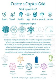 I've made this little guide, for those of you who asked, this will be available to anyone who purchases our crystals and or grid cloth 💙🙏💎… Types Of Crystals, Diy Crystals, Crystals And Gemstones, Stones And Crystals, Wiccan Spell Book, Wiccan Spells, Magick, Pagan, Crystal Guide