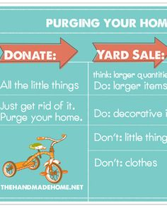 Should I donate? Yard sale? Craigslist? or Ebay? love this list from @Ashley Mills {the handmade home}
