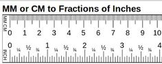 On-line conversion of MM or CM to Fractions of Inches