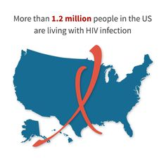 More than 1.2 million people in the US are living with HIV infection
