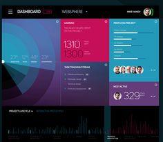 SPACE UI Dashboard on Web Design Served