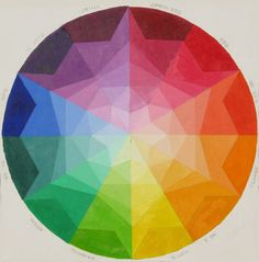 "Mandala Color Wheel Tutorial The following exercise gives students the opportunity to explore a 12-hue color wheel, combined with a gray scale of each color. Through its radial repetition, the pattern for each of the segments becomes a mandala. The idea for this color-pattern exercise came by way of a book that I own, titled ""Drawing the Light From Within"", by Judith Cornell. The sample image below was created by my student, Ann O'Keefe. The first thing that the student will n..."