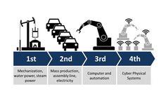Industria 4.0: Manufactura flexible, autónoma y adaptable