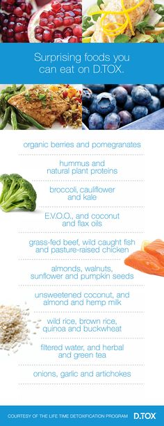 #Detox doesn't mean starving...here's a list of Life Time D.Tox friendly foods. Healthy, tasty, simple.