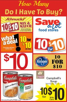 Couponing Tips - How Many Do I Have To Buy