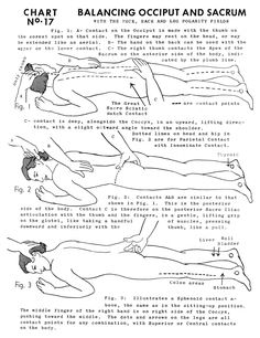 Tantra massage technique