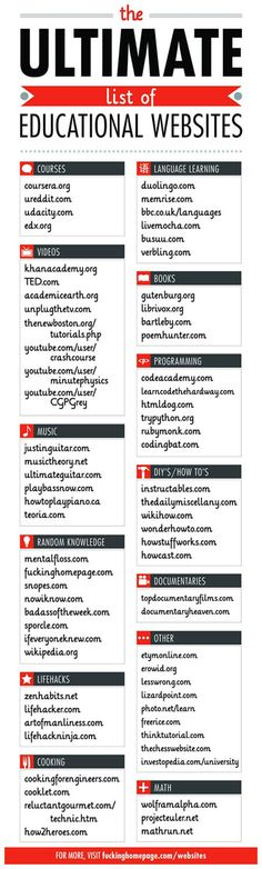 the ultimate list of websites