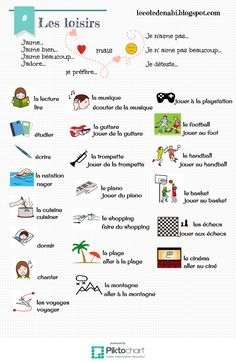 How To Learn French In 10 Days French Learning Videos Language French Language Lessons, French Language Learning, French Lessons, Spanish Lessons, Learning Spanish, Dual Language, Learning Italian, Spanish Activities, Spanish Class