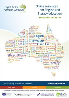 English for the Australian Curriculum - Online resources for English and Literacy Education Foundation to Year 10