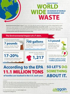 Textile recycling: How many fancy t-shirts do you have? The environmental impact of just one t-shirt is considerable. Think when it comes to millions or billions. Textile recycling can be a solution. World Environment Day Essay, Save Environment, Living Environment, Recycling Facts, Recycling Essay, Textile Recycling, Aquaponics System, Aquaponics Plants, Energy Technology