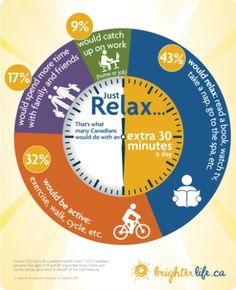 What would you do with an extra 20 minutes a day?