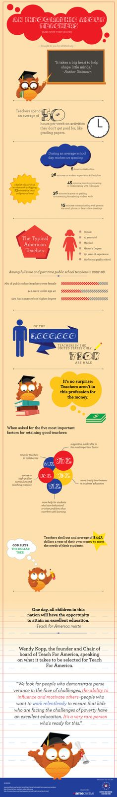 Something positive - an #infographic about what teacher rock!