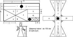 Схема раскроя англо-саксонской рубахи на ткани шириной 150 см.