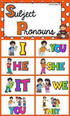 Lección de Inglés: Aprende a usar los Pronombres Personales en inglés y el Presente Continuo.