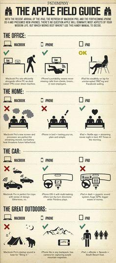 ironyfunny = surprising :: 인포그래픽디자인 [infography] 과 프레젠테이션과의 관계