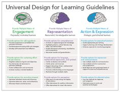 Universal Design For Learning A Statewide Improvement Model For Academic Success Udl