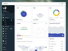Dashboard Web App Product UI Design