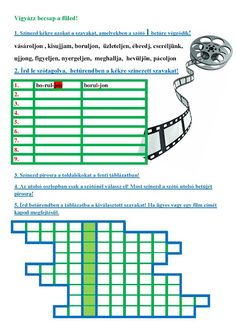Jaba, Jordan, Periodic Table, Projects, Periodic Table Chart, Periotic Table