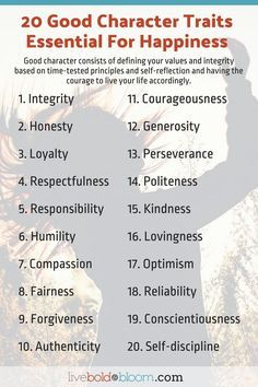 25 Good Character Trait List Essential For Happines Positive Traits Essay About