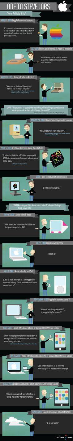 History of important Steve Jobs' Apple products, quotes, and trivia. Steve Jobs infographic by Column Five media: This timeline is an ode to the . Steve Jobs Apple, Question Of The Day, This Or That Questions, Thomas Alva Edison, Marketing Guru, Media Marketing, Online Marketing, Digital Marketing, Chart Infographic