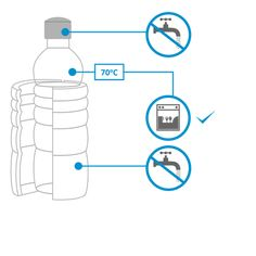 It's easy. Remove the rubber tights, the cork and the wooden cap. What remains is the glass bottle. You can put it into dishwasher or clean it by hand.  Attention: the screw cap should not be washed under run water or in the dishwasher.  #naturesdesign #waterbottle #bottle #lagoena #ecofriendly #water #floweroflife #goldenratio #energetized #vitalized