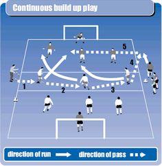 #soccer_shooting_drills