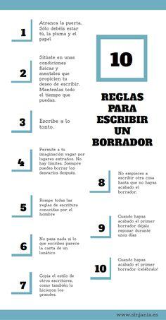 Diez reglas para escribir un borrador Writing Advice, Writing Skills, Writing A Book, Spanish Classroom, Teaching Spanish, Spanish Grammar, Spanish Language, Writing Process, Writer Tips