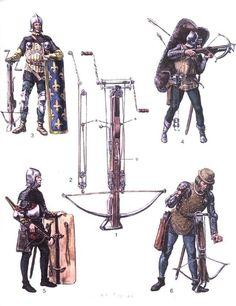 (1)【欧洲中世纪到文艺复兴时期的战争盔甲+冷兵器】_CG插画控_新浪博客